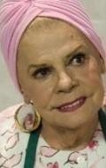 Actress, Producer Ninon Sevilla, filmography.