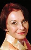 Actress Norma Blum, filmography.
