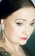 Actress, Voice Zinaida Kiriyenko, filmography.